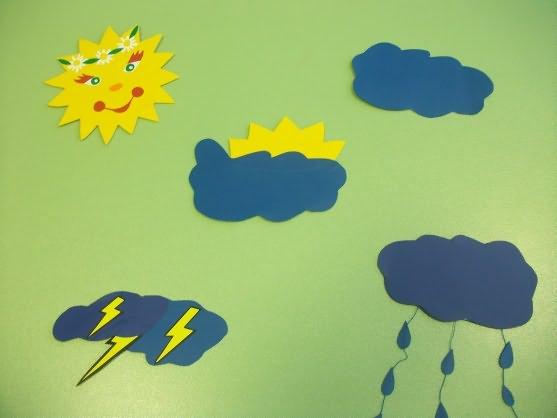 программа эмоционального развития дошкольников давай познакомимся