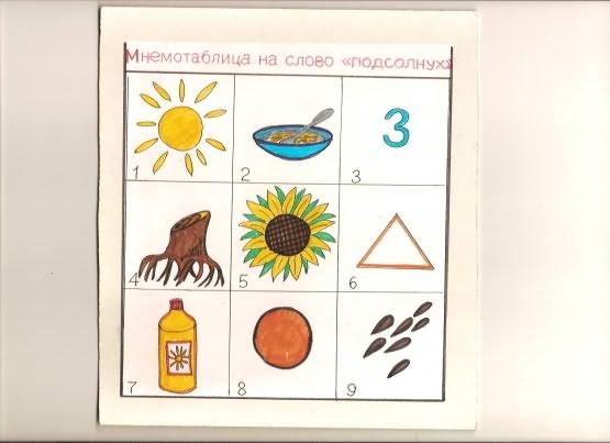 мнемотаблицы для дошкольников в картинках скачать
