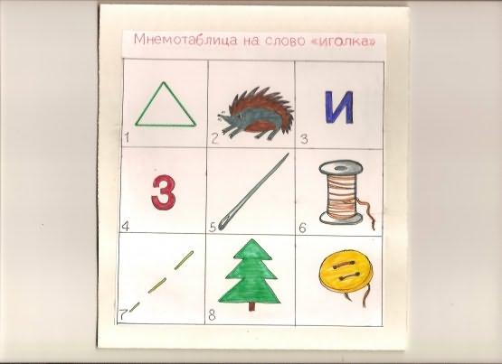 Мнемотаблицы к стихам для дошкольников в картинках 15