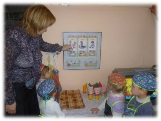 Конспект дидактической игры по трудовому воспитанию