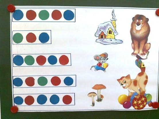упражнения для детей для развития общения игра знакомство