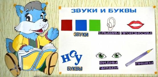 Презентация обучение дошкольников и первоклассников буквам.